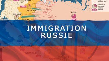 immigration russie